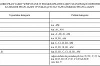 Dziennik Ustaw 2017, poz. 761