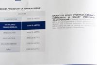 Raport: ZAROBKI KIEROWCÓW ZAWODOWYCH W POLSCE. NPSK i TRANSJOBS.eu (maj 2017)