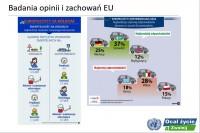 Europejskie statystyki firmy VINCI (2017)