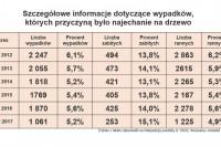 SEJM RP - INTERPELACJA nr 15032 (tabela)