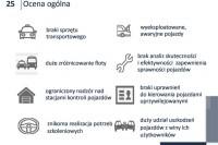 NIK - Użytkowanie samochodów służbowych przez funkcjonariuszy Policji. Najwyższa Izba Kontroli. Warszawa, styczeń 2018 r.