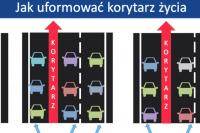 Jak uformować korytarz życia (Ministerstwo Infrastruktury, komunikat z dnia 13.4.2018 r.)