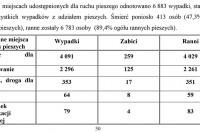 KGP. Statystyki 2017