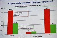 KGP, Warszawa 21.3.2018 r.