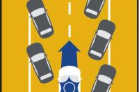 Dwa pasy ruchu w tym samym kierunku: lewy pas, wycisnąć jak najdalej w lewo. Prawy pas, dokręć jak najdalej w prawo - łącznie z paskiem zatrzymania awaryjnego.