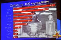 Warsztaty dla seniorów w ramach Kampanii SENIOR NA DRODZE, Warszawa, 28.6.2018 r.