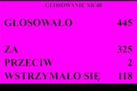 Sejm RP. 15. posiedzenie - głosowanie 24.7.2020
