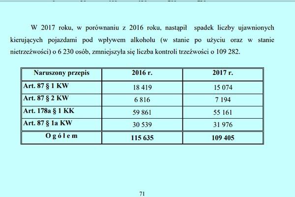 """""""Andrzejki 2018"""". Trwa ogólnopolska akcja policyjna"""