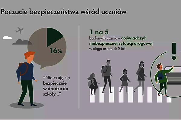 """""""Szkolna ulica"""" tzn. czasowo zamknięta"""