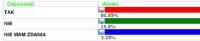 Wyniki ankiety - zielony listek