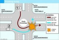Jak bezpiecznie jeździć na rondzie - dyskusja (2)