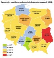 Ciśnienie pod kontrolą - wyniki akcji 2011