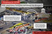 MSW propozycje ws. poprawy bezpieczeństwa na drogach