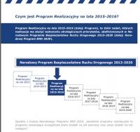 Czym jest Program Realizacyjny na lata 2015-2016. Wyjaśnienie