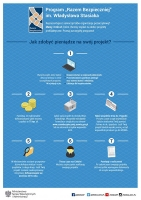 Jak zdobyć środki na projekt edukacji dla bezpieczeństwa