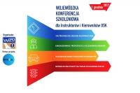 Warszawa: wojewódzka konferencja szkoleniowa dla instruktorów i kierowników osk
