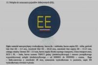Ustawa o elektromobilności opublikowana, jest też projekt rozporządzenia