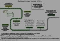CEPiK 2.0 nie działa poprawnie - informuje NIK