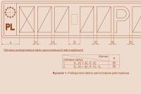 Rozporządzenia dot. profesjonalnych tablic samochodowych