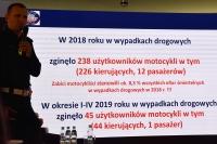 Zginęło 45 użytkowników motocykli (I-IV.2019)