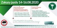 Zakazy jazdy 14-16.8.2020